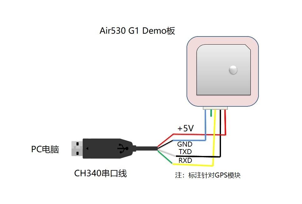 GPS/北斗 导航模块 Air530开发板G1学习日记