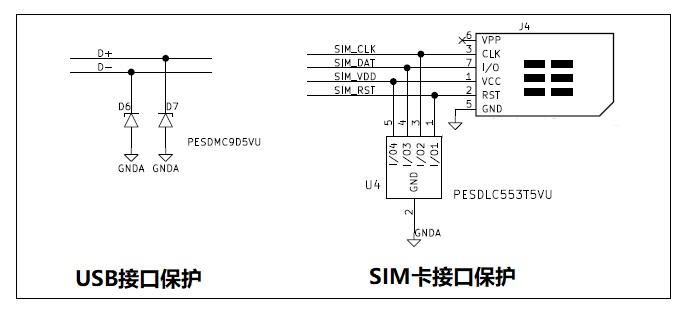 稀饭放姜 iRTU 学习日记 (1):认识iRTU开源电路